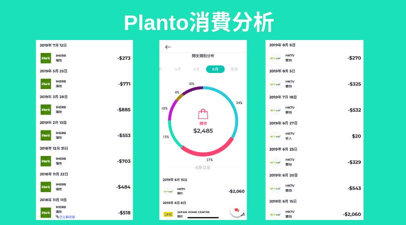 東亞i-Titanium信用卡:網購最強    現金回贈高達7.8%