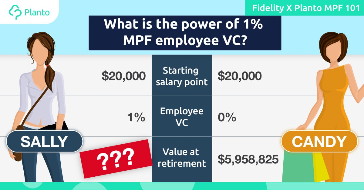 [MPF 101] Voluntary contributions (VC) – What happens if you contributed more to your MPF?