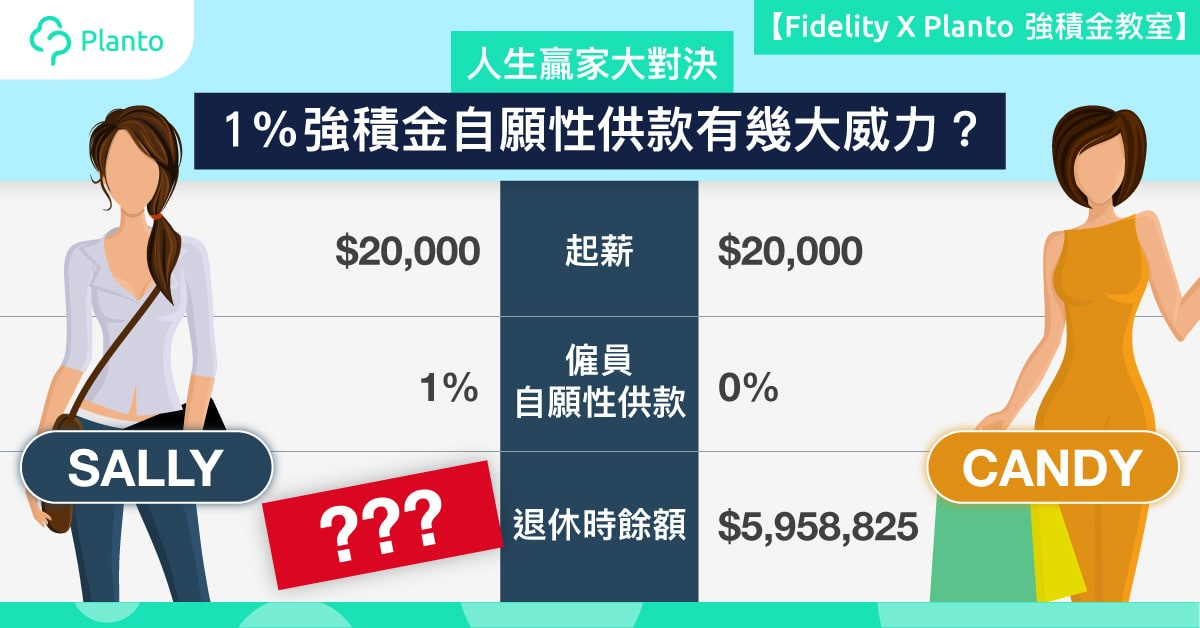 【MPF教室】何謂自願性供款?每月供多1%  對退休起幾大作用?