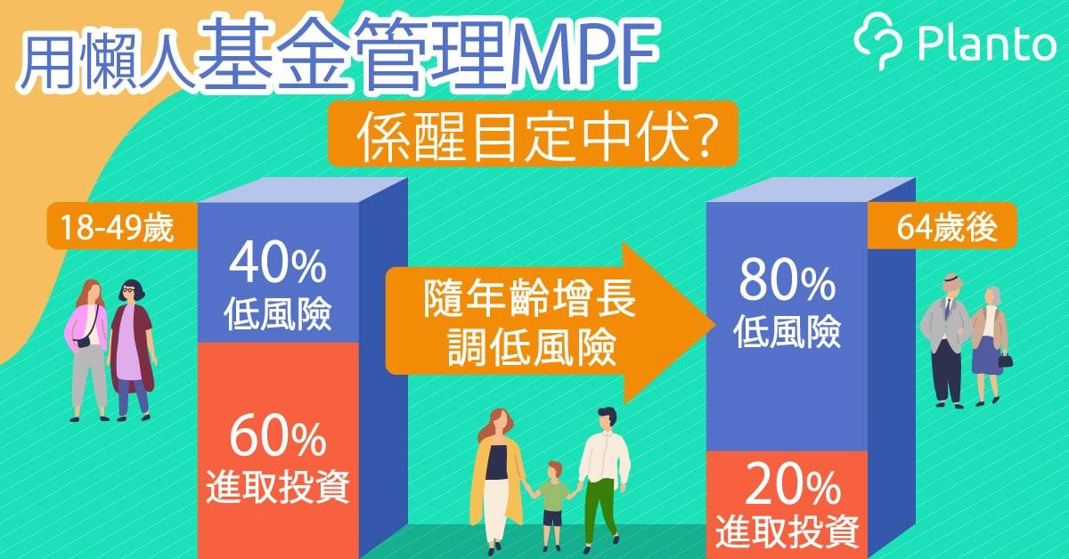 【MPF教學】懶人基金係咩玩法?回報率好唔好?