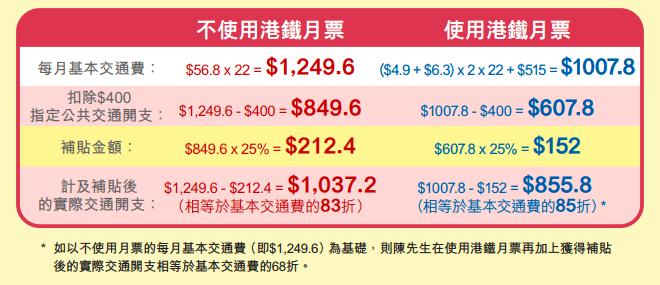 交通 費 計算