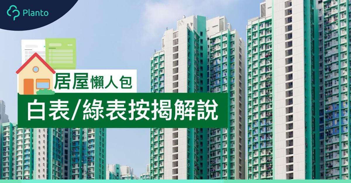 【居屋按揭】白表/綠表首期、按揭成數、利率、壓力測試、擔保期解說